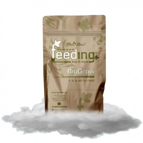 BioGrow · Powder Feeding