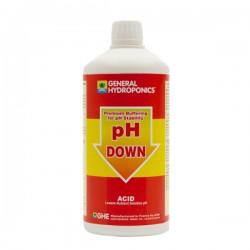 pH Down · GHE